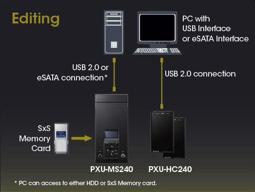 Mobile Storage Unit, PXU-MS240 & 240GB HDD Cartridge, PXU-HC240_2