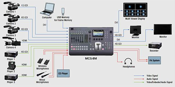 MCS-8m_2